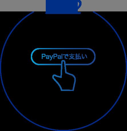 step2 支払い時にペイパルを選択