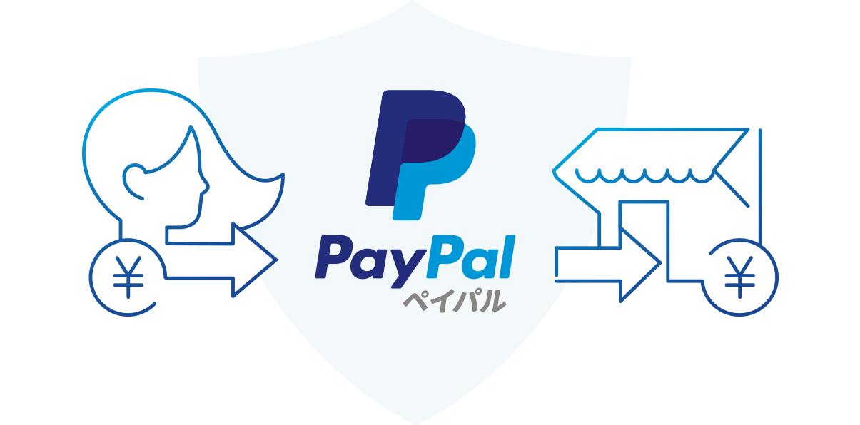 支払いはIDとパスワードだけ画像