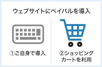 ウェブサイトにペイパルを導入 ①ご自身で導入 ②ショッピングカートを利用