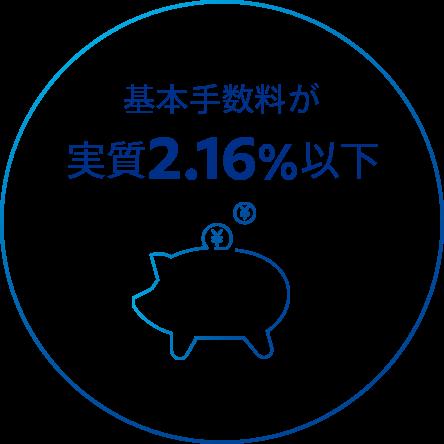期間中の手数料が実質2.16%(※)以下に