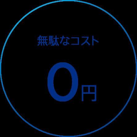 新規登録・初期費用・月額手数料無料!