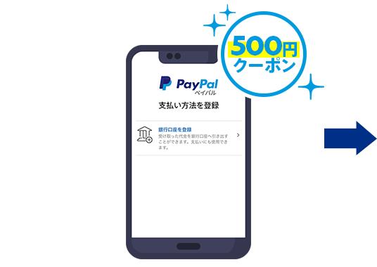 STEP 2 新規登録から3日以内に銀行口座を登録して本人確認手続き完了 500円クーポンをプレゼント!