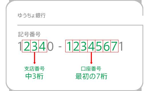 ゆうちょ 銀行 カード 口座 番号