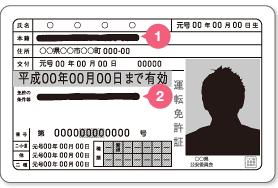 運転免許証(表)