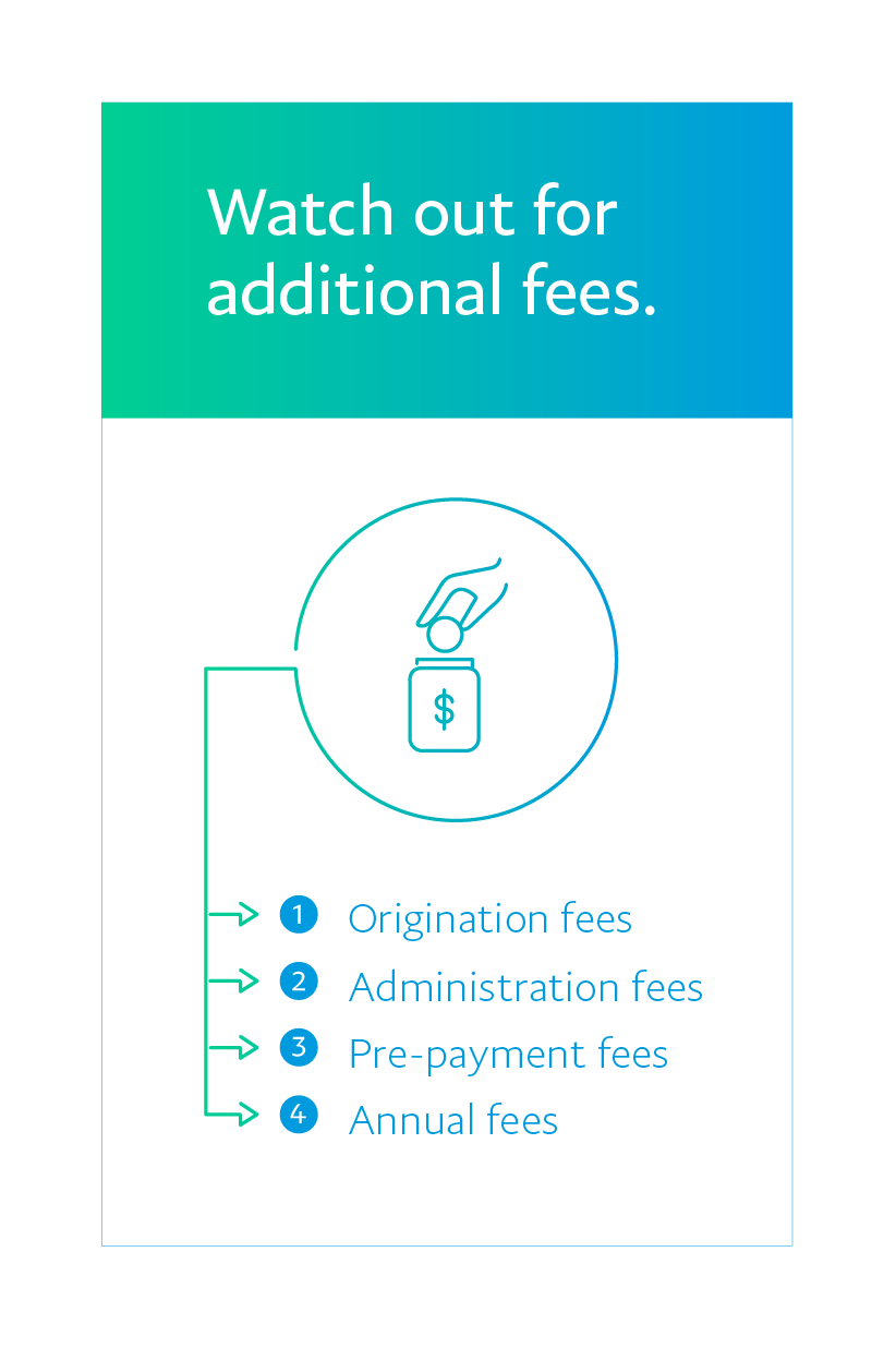 A list of additional fees to watch out for.