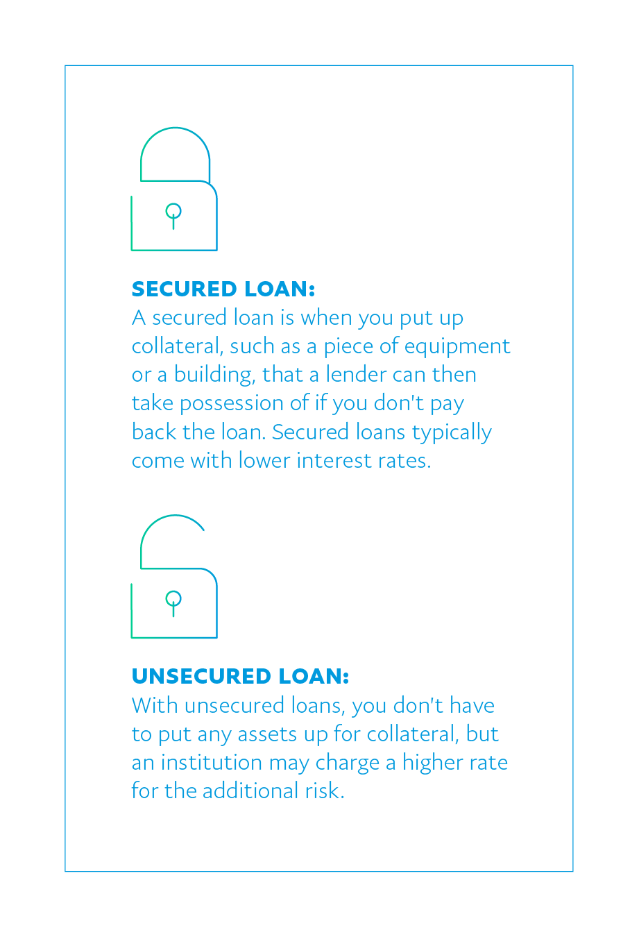 The differences between a secured loan and an unsecured loan.