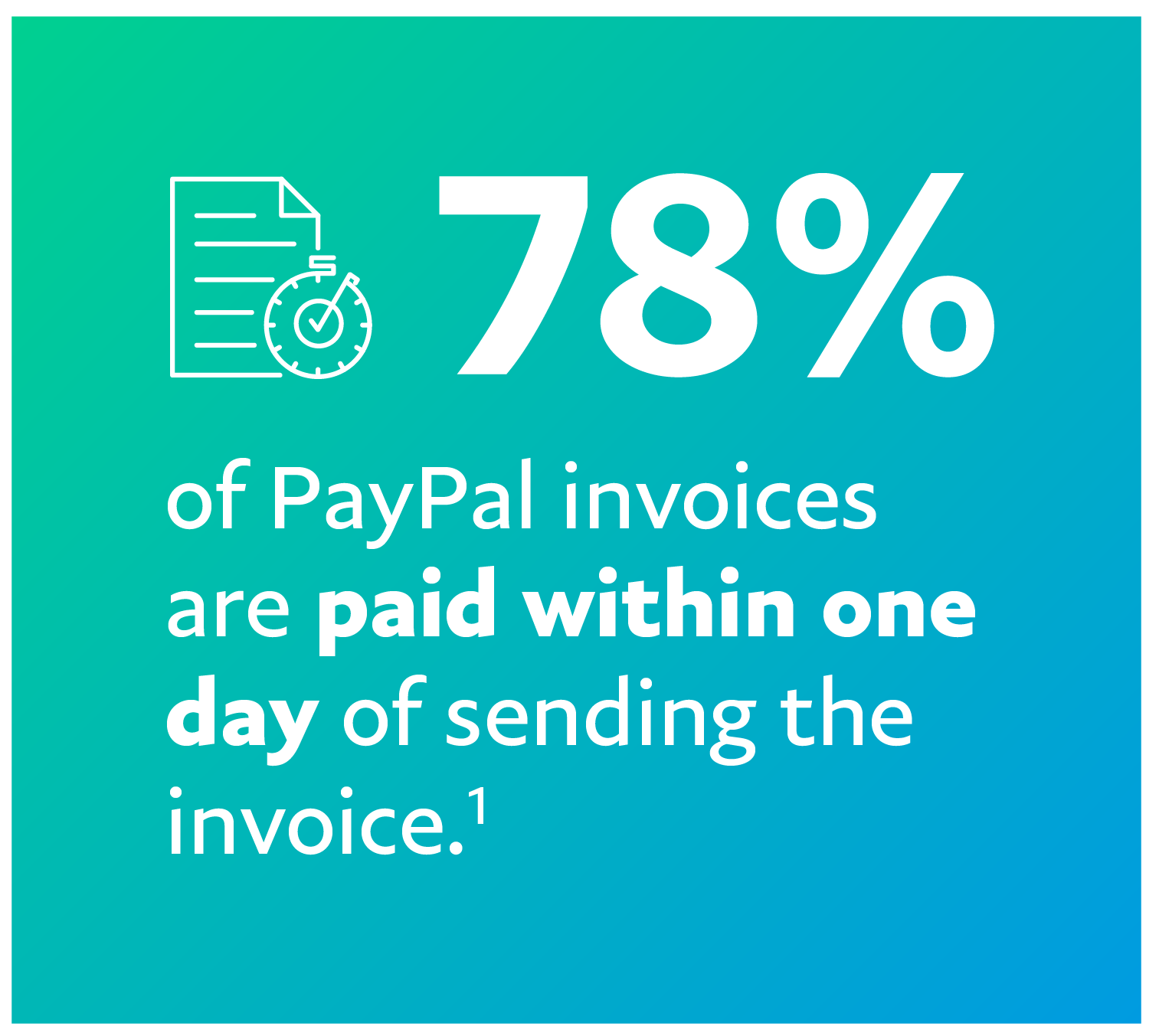 Text that states 78% of PayPal Invoices are paid within one day of sending the invoice.