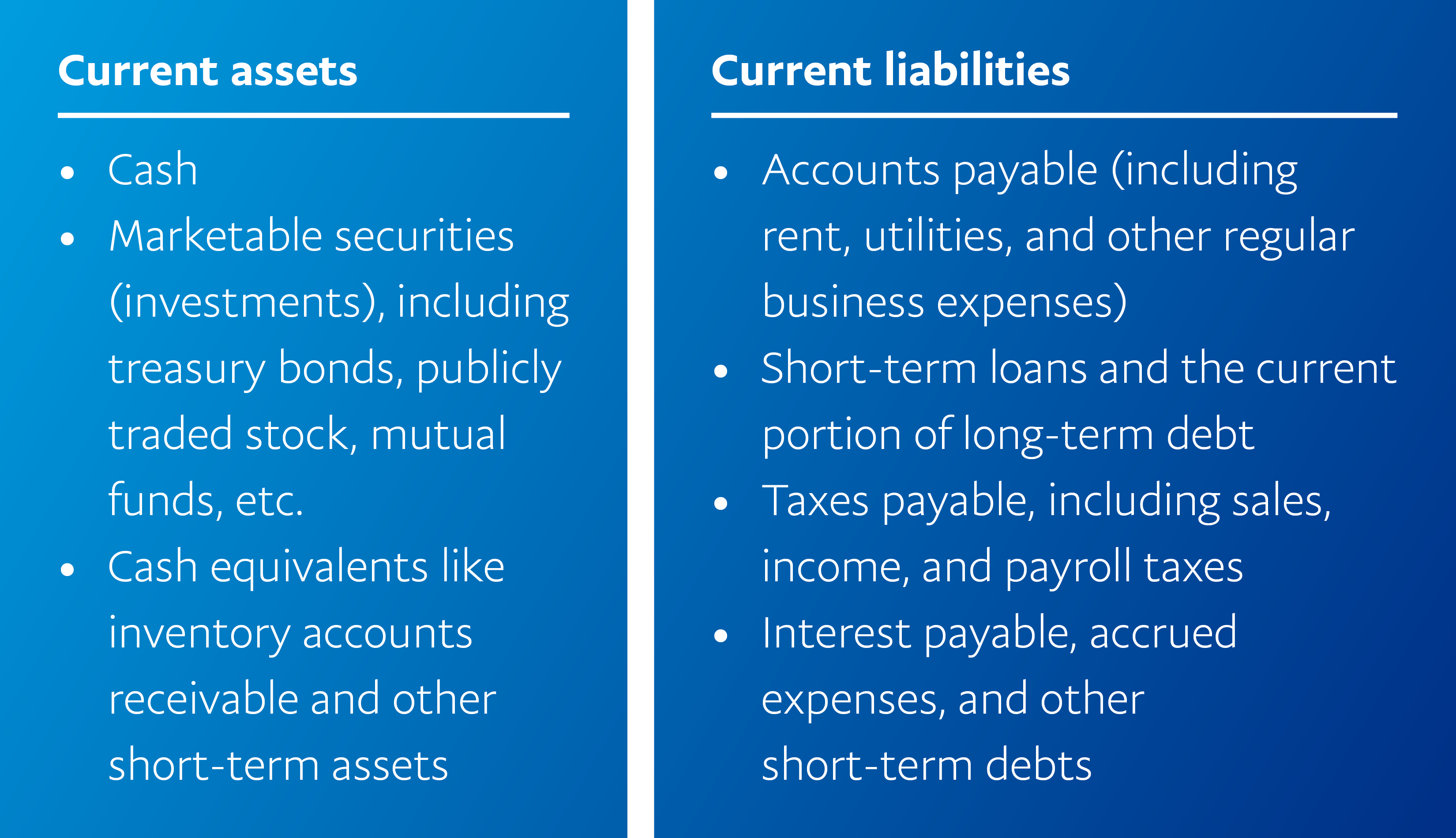 Current asset versus Current liabilities chart