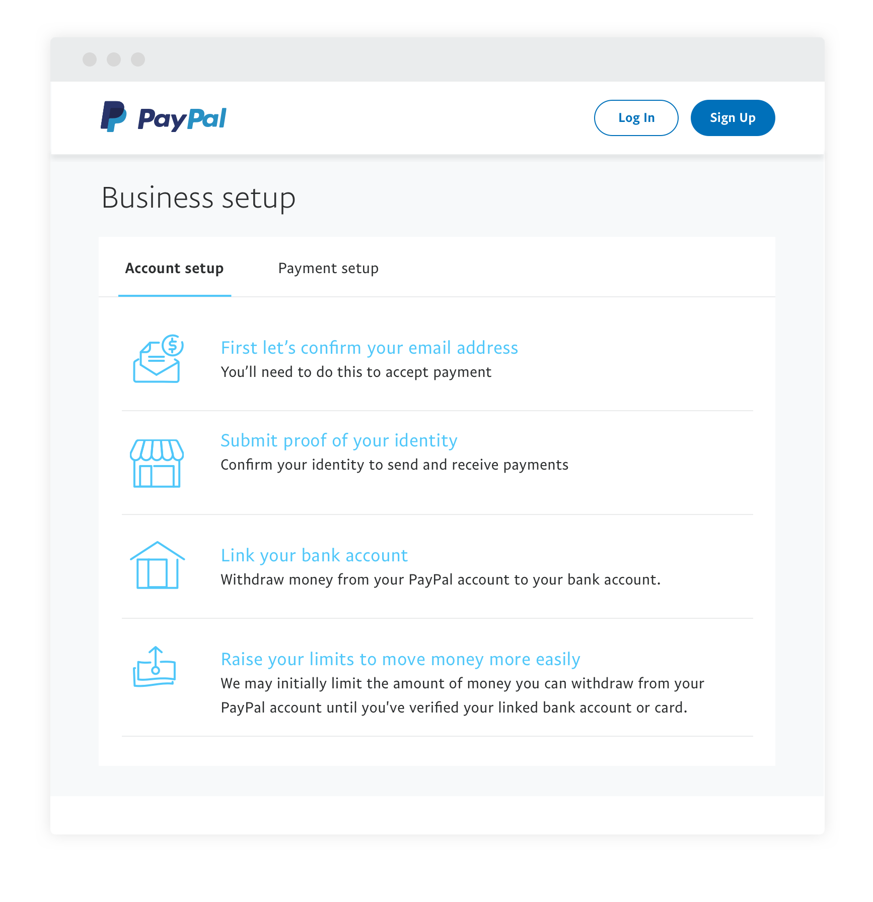 What do you need to sign up for a paypal account