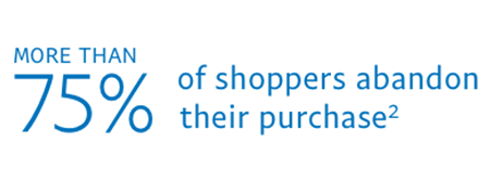 More than 75% of shoppers abandon their purchase