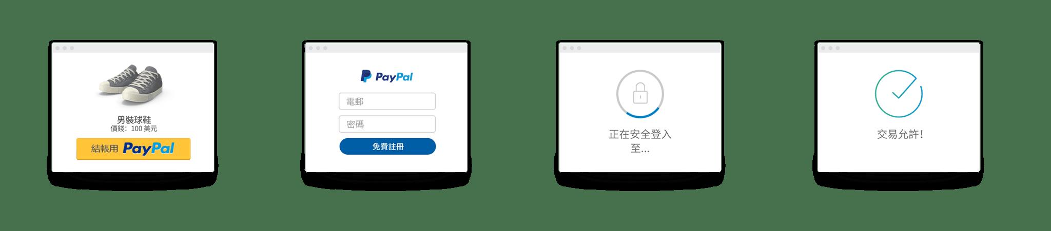 PayPal Checkout Work