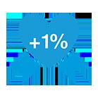 1% Donation Match 0