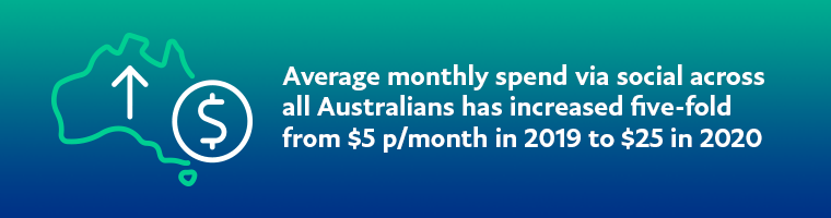 monthly-spend