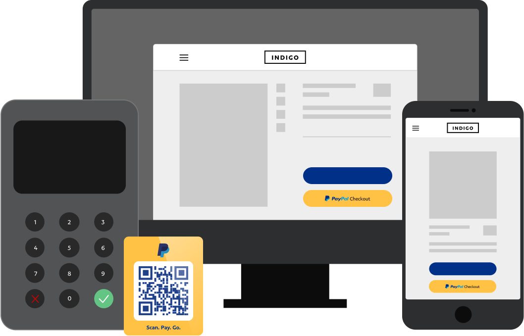 Abbildung von PayPal-Produkten auf Handy, QR-Tab, Tablet