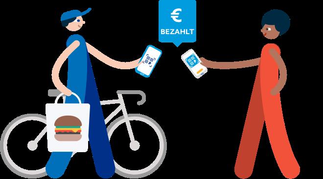 Vor Ort kontaktlos bezahlen mit Ihrem Smartphone