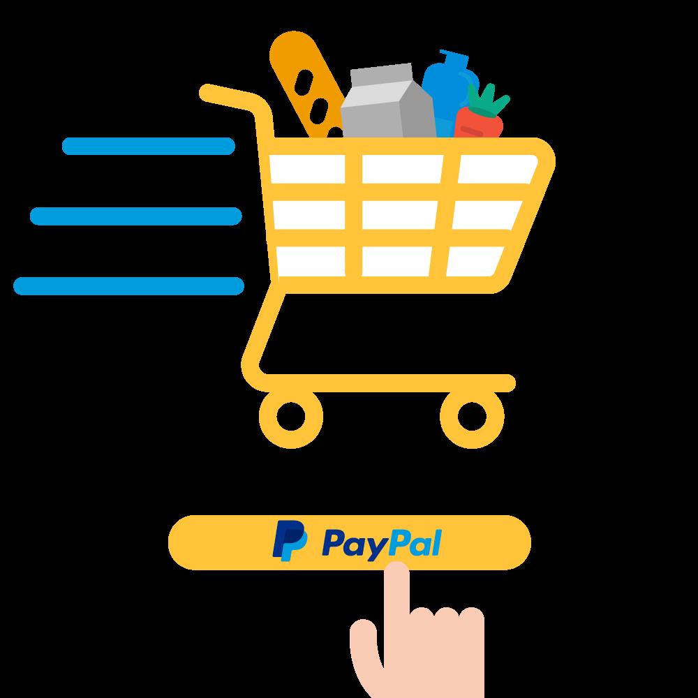 Betaling niet paypal lukt Kan niet