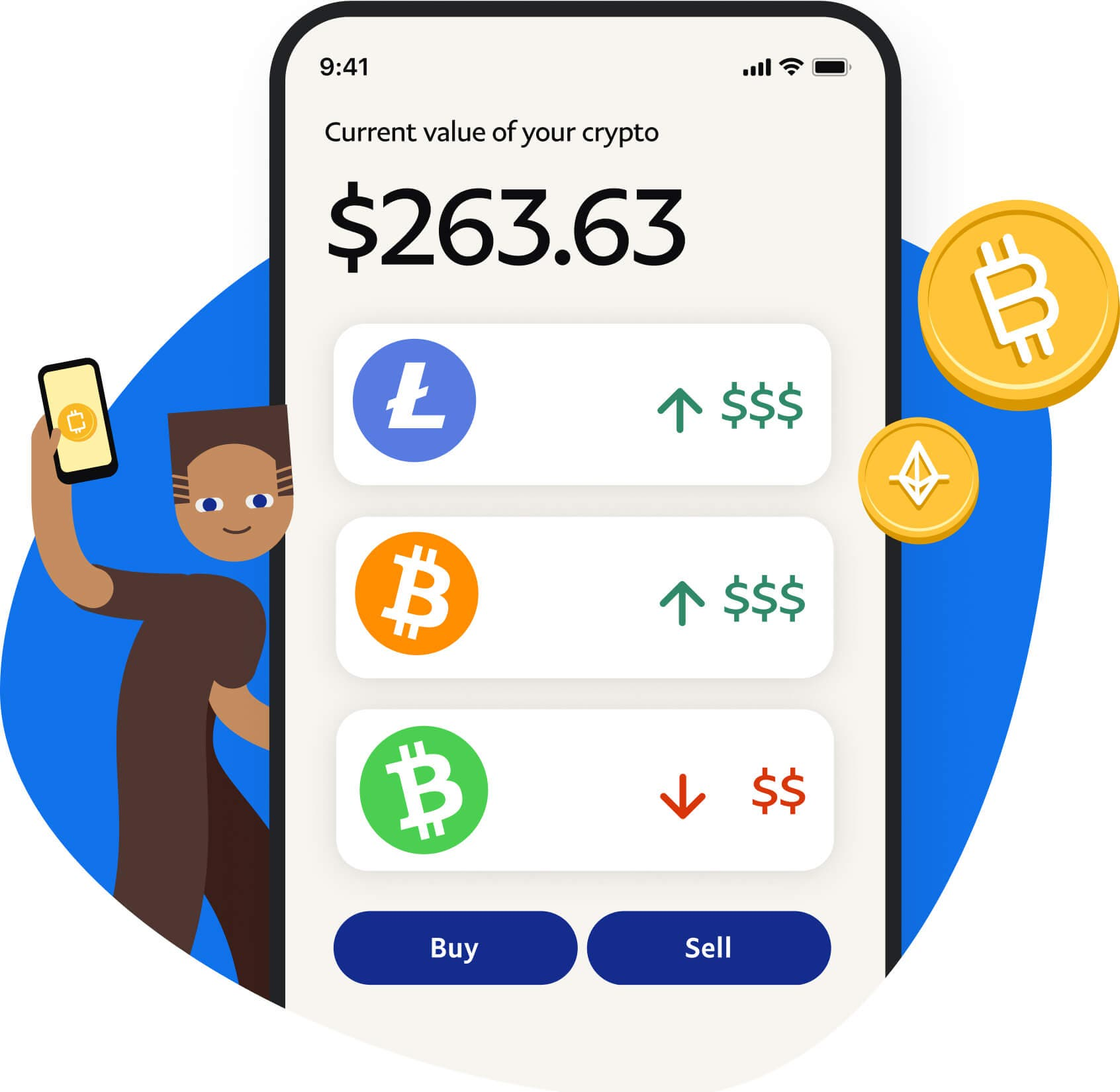 PayPal App image showing crypto buy and sell options
