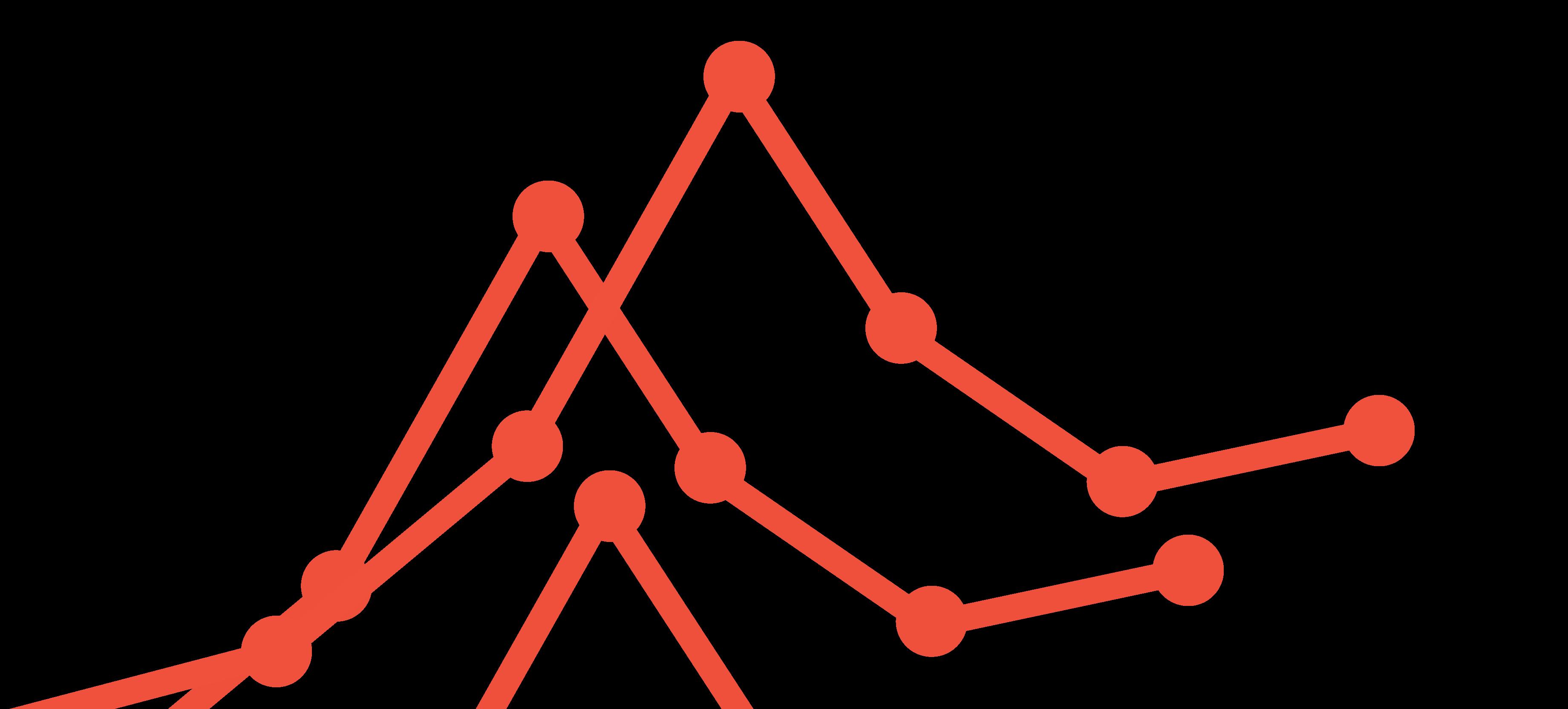 Ein Diagramm mit drei Trendlinien, die die Performance eines Unternehmens darstellen