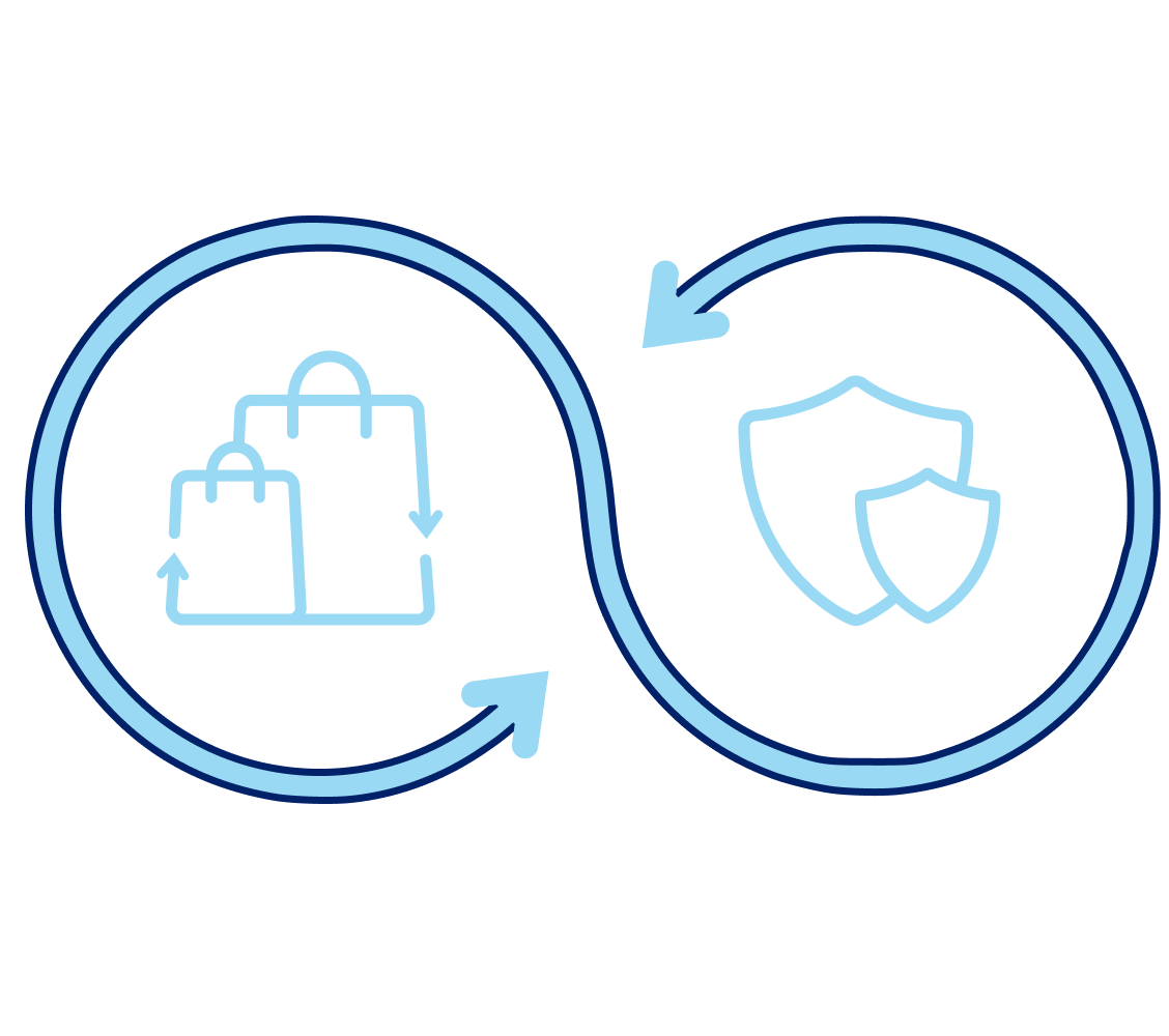 Icons of two shopping bags and two shields illustrating two of PayPal's products, Pay Later and Fraud Protection Advanced