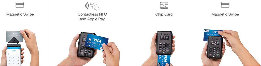 Emv Payment types
