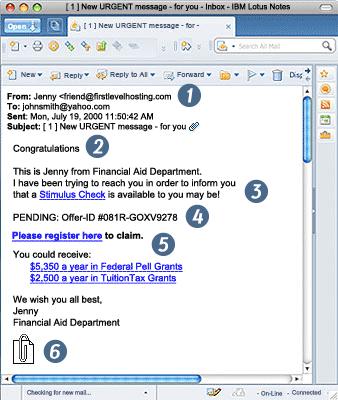 Numaralandırılmış Sahte E-posta